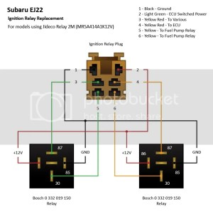 Wiring in a relay for solar power charger  ScoobyNet