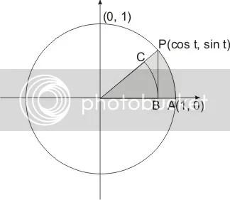 photo limittrigonometri_zps57c8d4b3.jpg