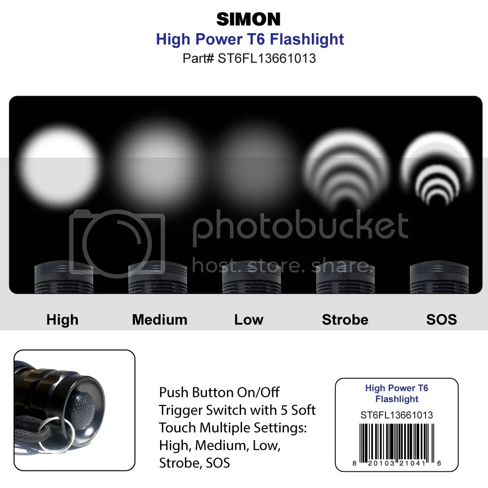 Cree T6 Pro Simon Light Beam Modes