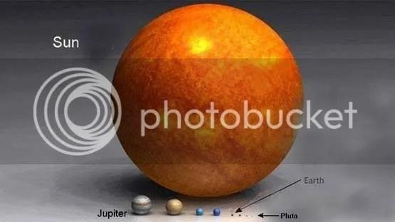 Sun and planet size, El Sol y el tamaño de los planetas