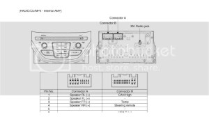2013 Base Stereo Wire Diagram  Hyundai Genesis Forum