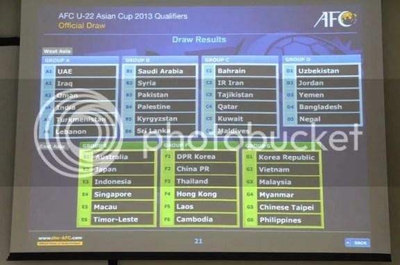 jadual perlawanan afc 2013, pusingan kelayakkan piala asia bawah 22 2013, pasukan yang bertanding di piala asia 2013,