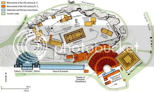Planta da Acrópole de Atenas