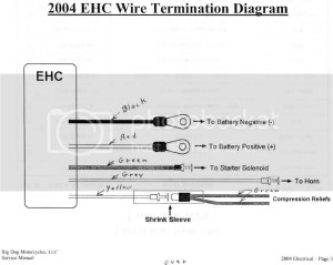 wires on ehc module | Big Dog Motorcycles Forum