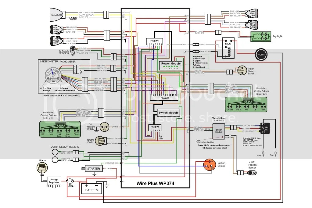 Big Dog Wiring Schematics - Wiring Diagrams Interval Big Dog Wiring Diagram Ecu on