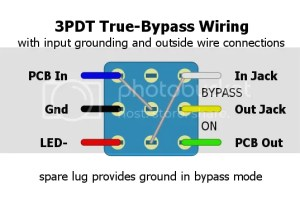 Neat & Easy 3PDT TrueBypass Wiring Photo by GGBB1