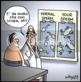 Periksa Kualitas Sperma