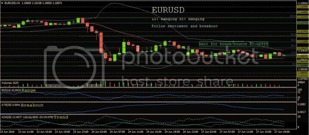 photo 6-27-16_EURUSD_zpsnoagsz2v.png