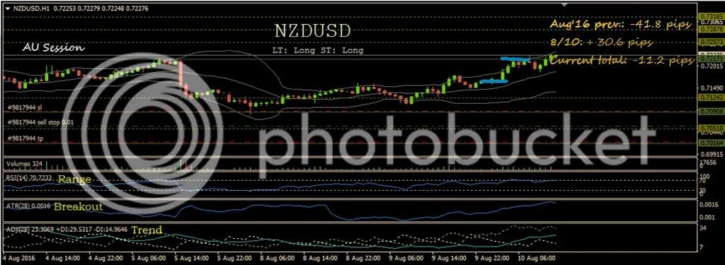 photo NZDUSD 8-10-16_zps2i5olmjd.png