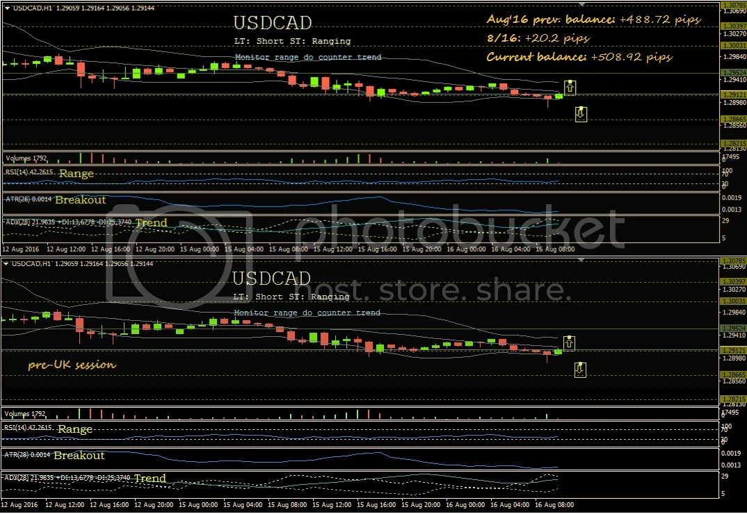 photo USDCAD 8-16-16_zps9uhho6my.png