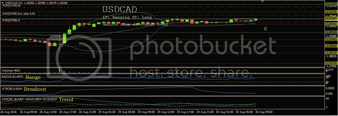 photo USDCAD 8-30-16_zpshbtps6wx.png