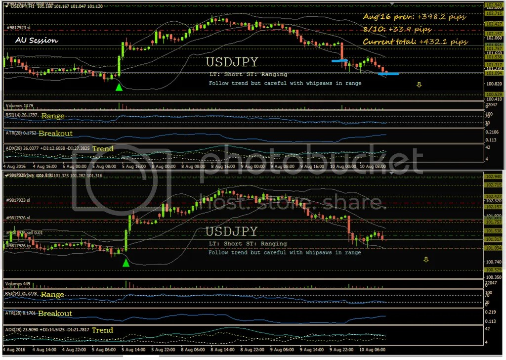 photo USDJPY 8-10-16_zpsaxw3ltdn.png