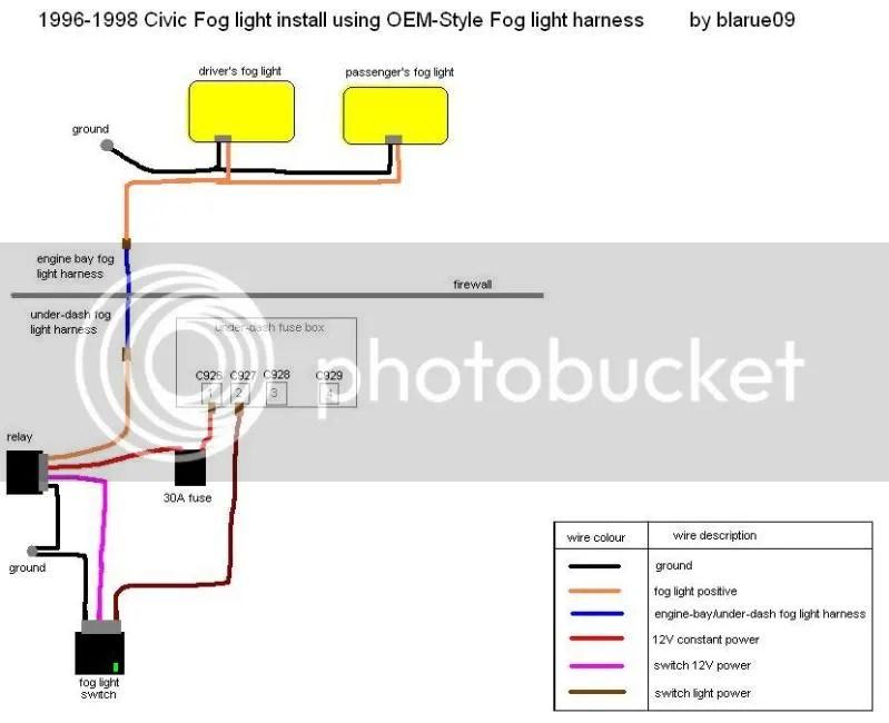 1996 honda civic running lights wiring diagram wiring circuit u2022 rh wiringonline today 90 Honda Civic Wiring Diagram 2004 Honda Civic Electrical Diagram