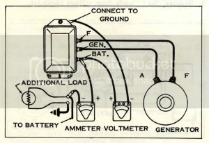 Ironhead wireing for voltage regulator  The Sportster and