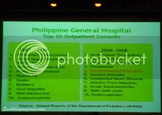 PCMC Top Neurological Disorders