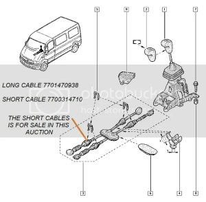 RENAULT MASTER VAUXHALL MOVANO GEAR CABLE TRANSMISSION