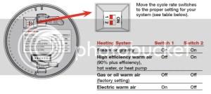 Honeywell CT87N Heating Question  DoItYourself