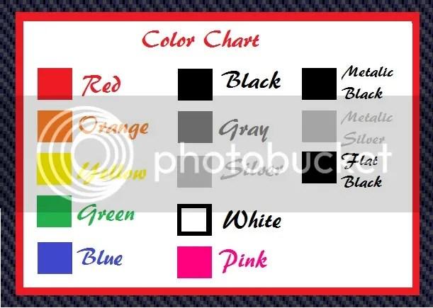 braces color chart