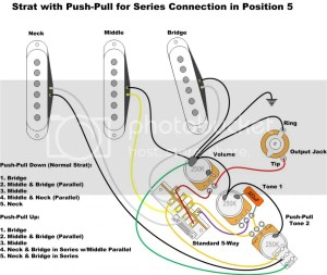 Super Switch Wiring Diagram | Fender Stratocaster Guitar Forum