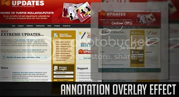 Annotation Overlay Effect with jQuery