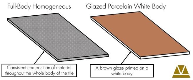 photo Homogeneous Tile Illustration_zpstrsv9cw3.jpg