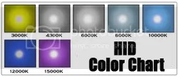 photo hid-color-chart1.jpg