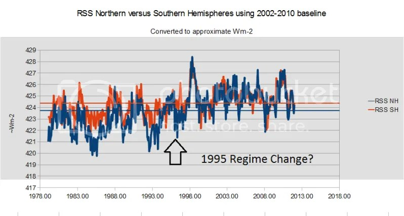 Philosophical Reflections On Climate Model Projections Climate Etc