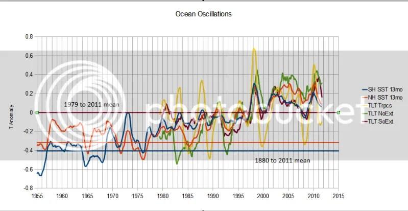 BS detectors | Climate Etc