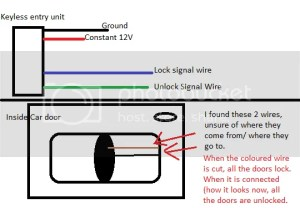 Nissan navara d22 central locking wiring diagram