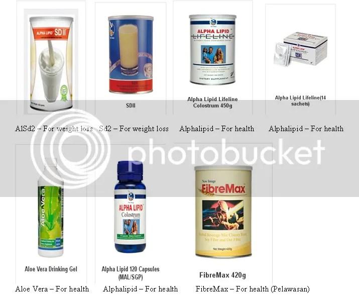 NI products