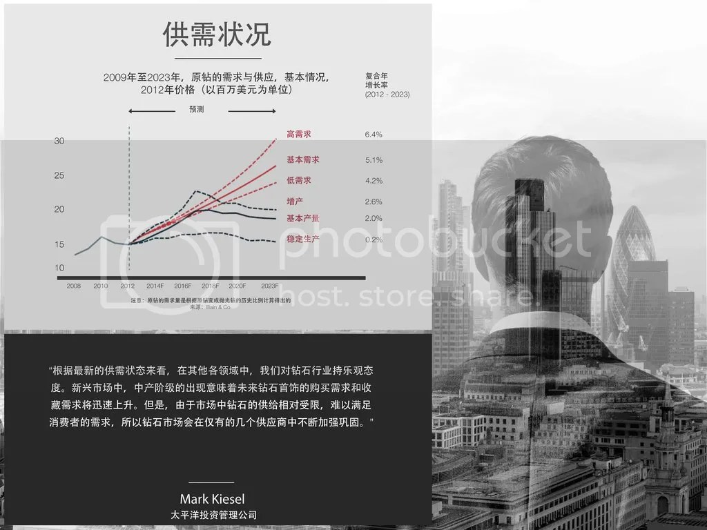 photo Diamond-Investments-Chinese_008_zpsyvfje4sg.jpg