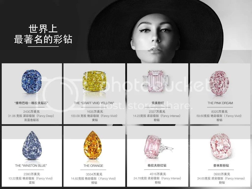 photo Diamond-Investments-Chinese_022_zps9qbcqpji.jpg