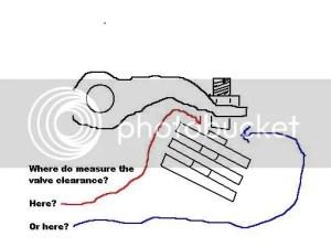 Honda305 Forum :: View topic  Adjusting valve clearance