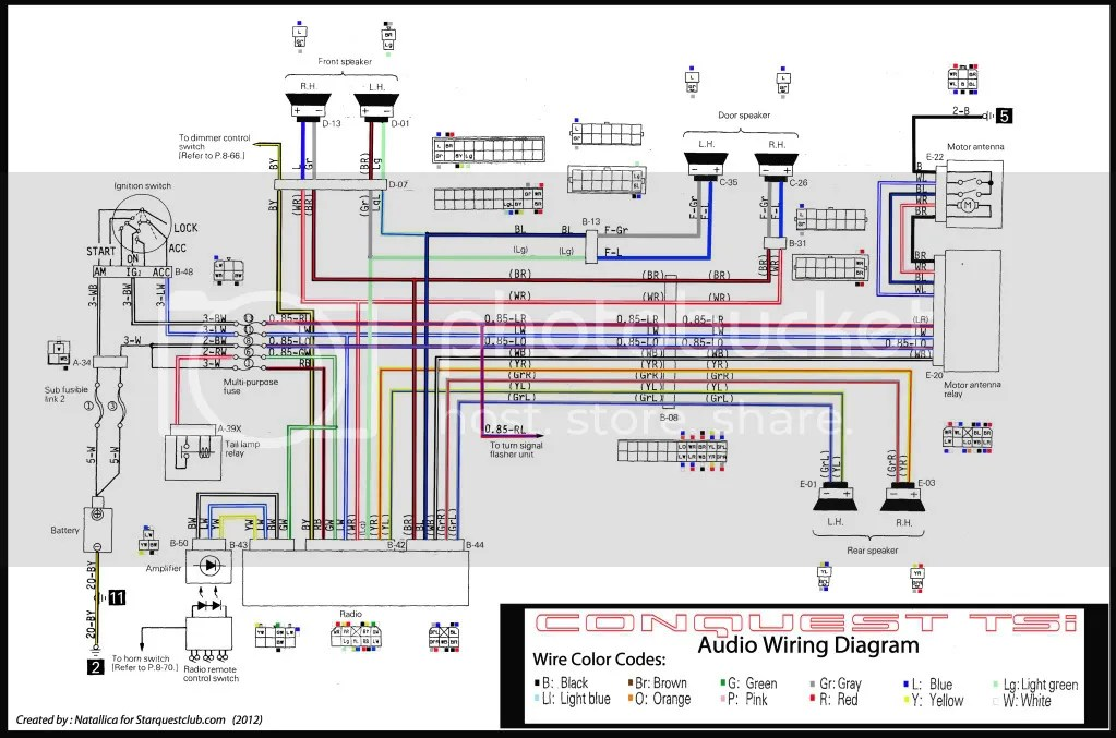 """""""Color"""" Stereo Wiring Diagram For 1988 Conquest TSi"""