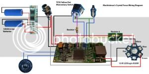 Build Log  Machinimax's First Crystal Focus Lightsaber