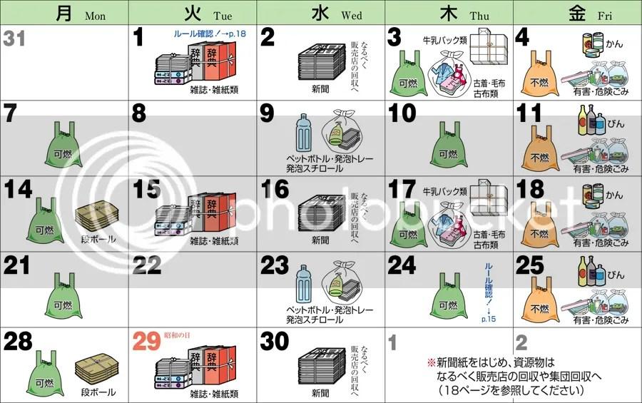 Tại sao phải phân loại rác ở Nhật ?