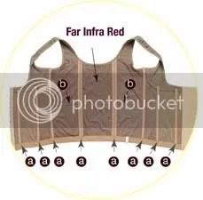 kerangka besi pada corset
