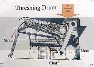 Diagram of the Threshing Drum