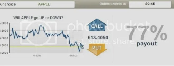 traderush option builder trade on APPLE for 2/5 trading journal