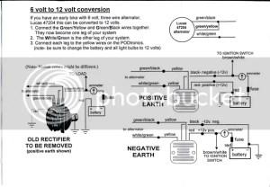 Which alternator wires to use?  Britbike forum