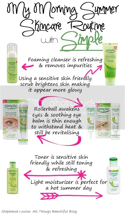 photo SimpleSummerSkincarePSD_edited-6_zps2d7f86f3.jpg