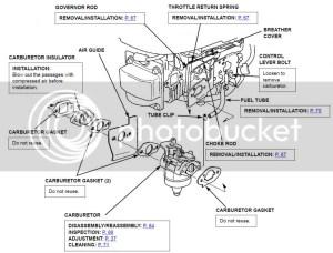 HONDA LAWN MOWER HRR216 SERVICE MANUAL  Auto Electrical Wiring Diagram