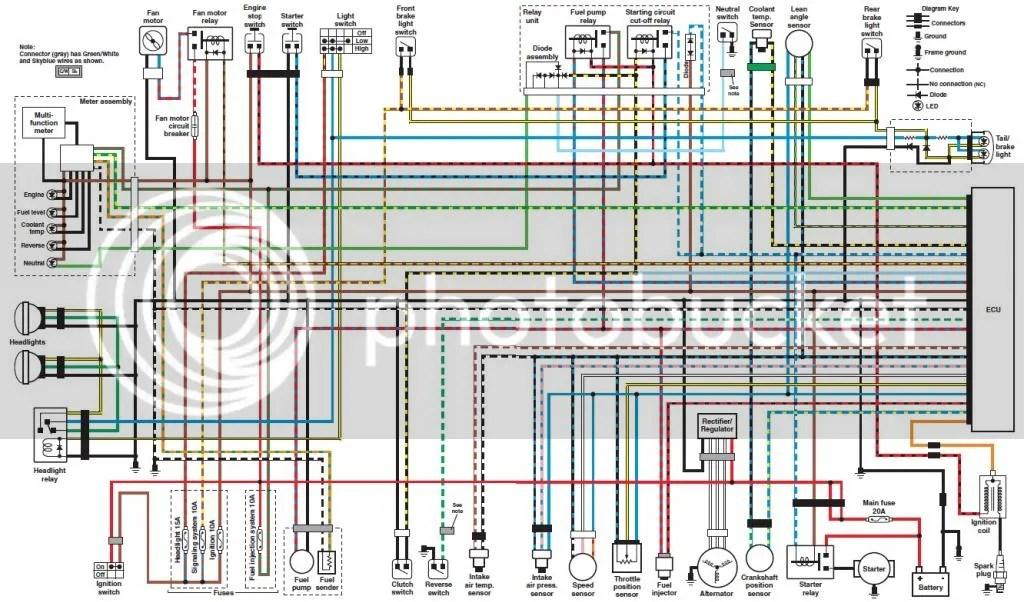 Raptor 250 08 Wiring Diagram Details | Avecdd Unix on