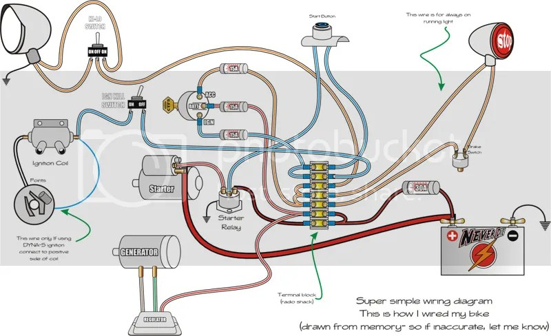 Ironhead Chopper Wiring Diagram - Circuit Connection Diagram •