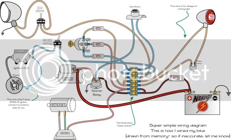 basic chopper wiring diagram wire center u2022 rh casiaroc co