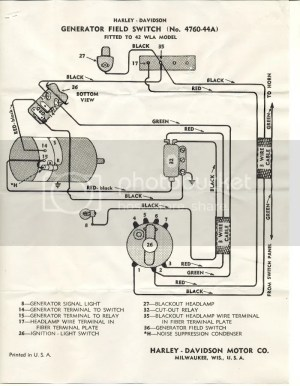 S&S Cycle  Vintage Motorcycle TECH TALK • View topic  Pa's 42WLA Build