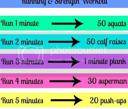 Running and Strength Workout