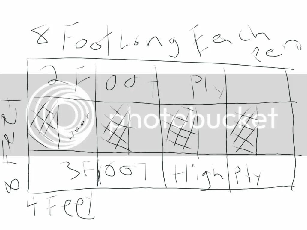 Pens For Gamefowl