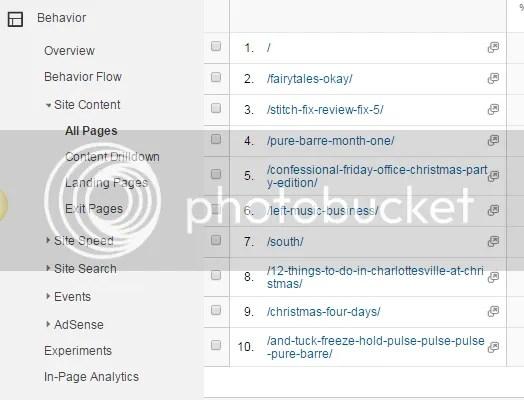behavior screenshot in google anayltics, the blogger collective blogger u: google analytics 101