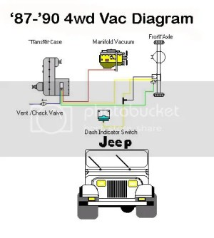 89 jeep wrangler 4x4 not working  Pirate4x4Com : 4x4 and